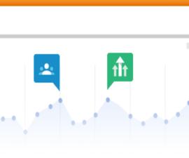 Kurs Google Analytics